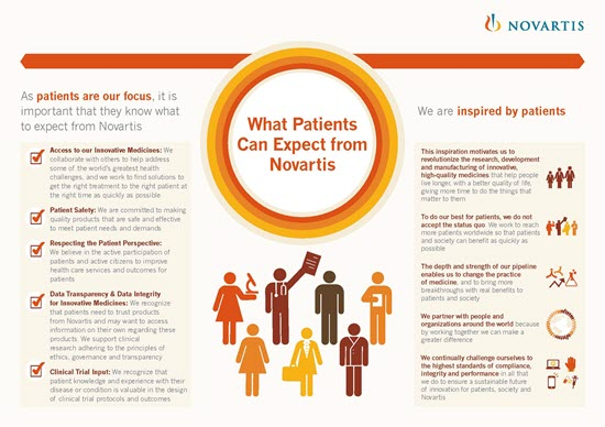 novartis-introduces-declaration-for-patients