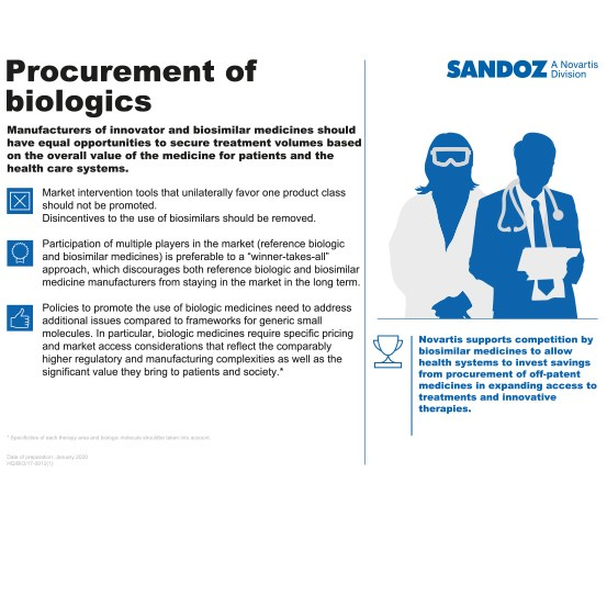 Procurement of biologics